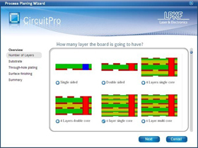 LPKF CircuitPro Software Screenshot